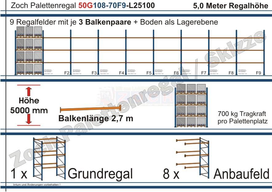 Palettenregal 50G108-70F9 Länge: 25100 mm mit 700kg je Palettenplatz