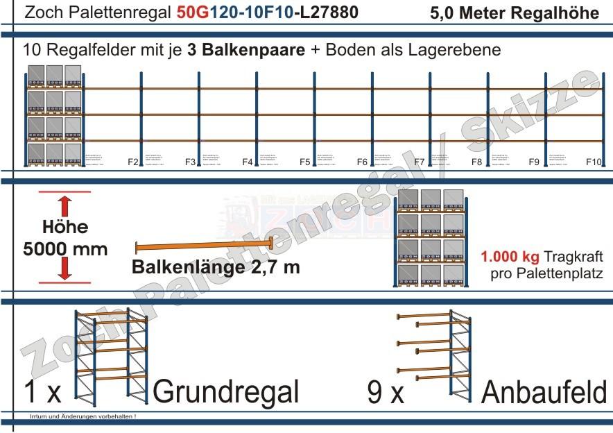 Palettenregal 50G120-10F10 Länge: 27880 mm mit 1000 kg je Palettenplatz