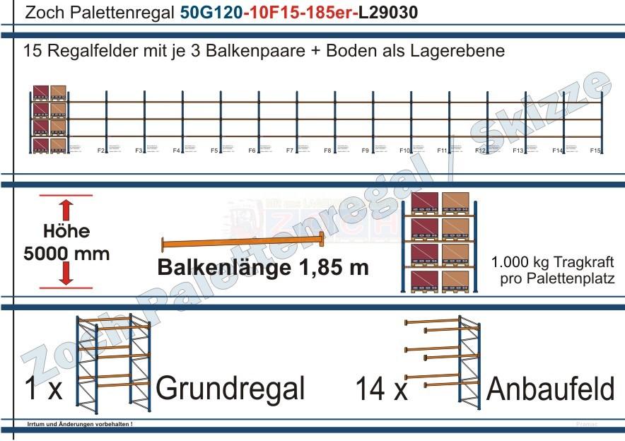 Palettenregal 50G120-10F15 Länge: 29030 mm mit 1000 kg je Palettenplatz