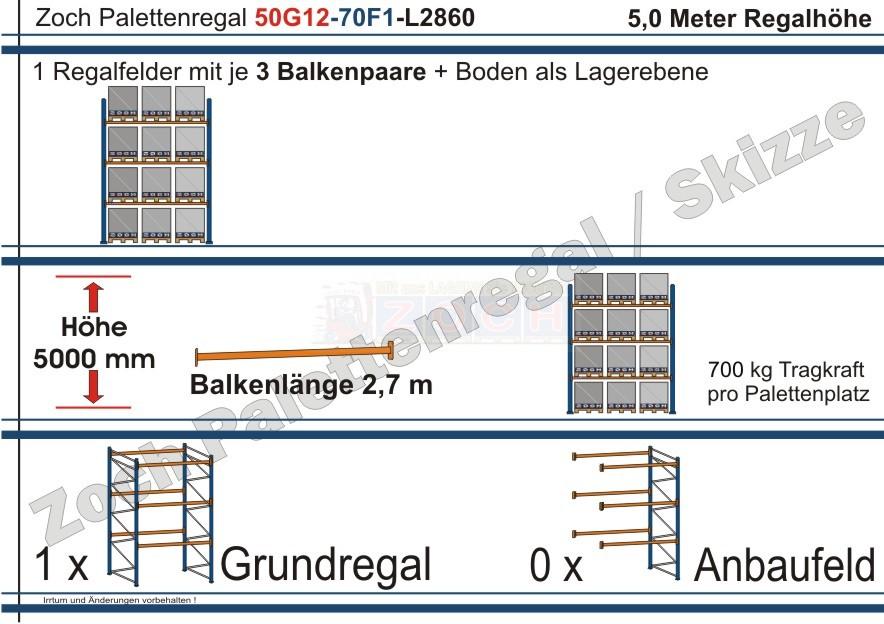 Palettenregal 50G12-70F1 Länge: 2860 mm mit 700kg je Palettenplatz