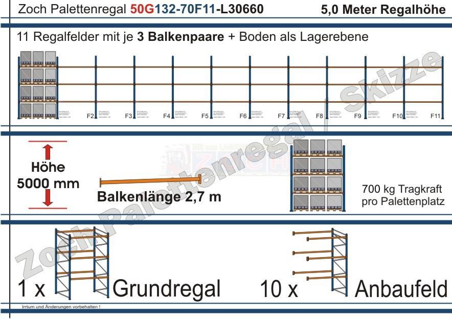 Palettenregal 50G132-70F11 Länge: 30660 mm mit 700kg je Palettenplatz