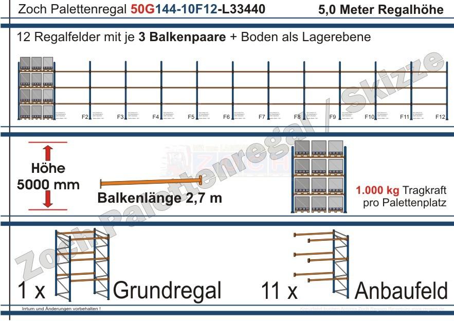 Palettenregal 50G144-10F12 Länge: 33440 mm mit 1000 kg je Palettenplatz