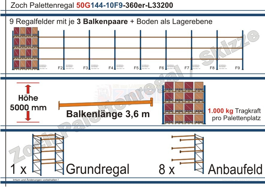 Palettenregal 50G144-10F9 Länge: 33200 mm mit 1000kg je Palettenplatz