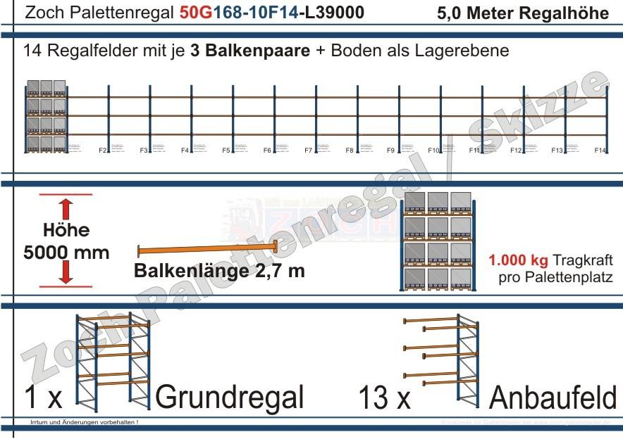 Palettenregal 50G168-10F14 Länge: 39000 mm mit 1000 kg je Palettenplatz