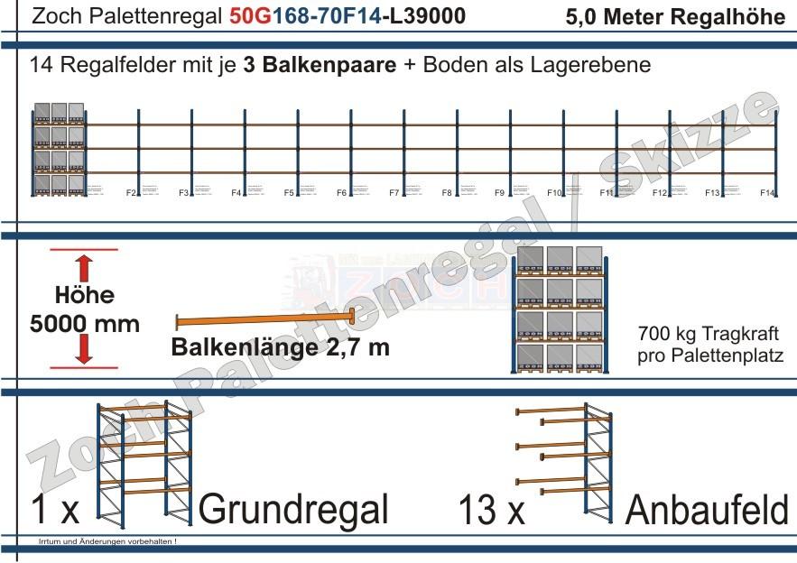 Palettenregal 50G168-70F14 Länge: 39000 mm mit 700kg je Palettenplatz