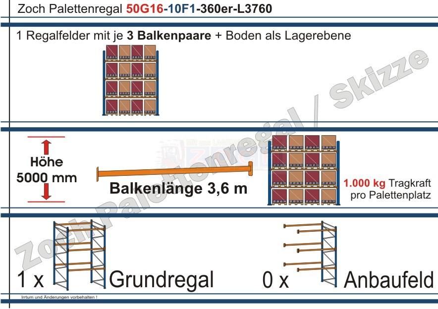 Palettenregal 50G16-10F1 Länge: 3760 mm mit 1000kg je Palettenplatz