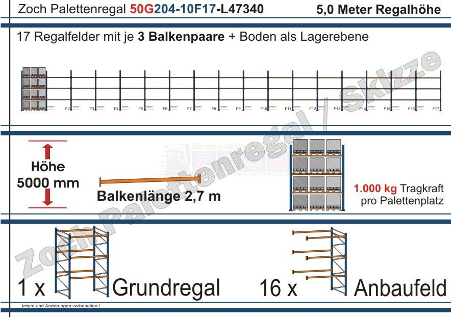 Palettenregal 50G204-10F17 Länge: 47340 mm mit 1000 kg je Palettenplatz