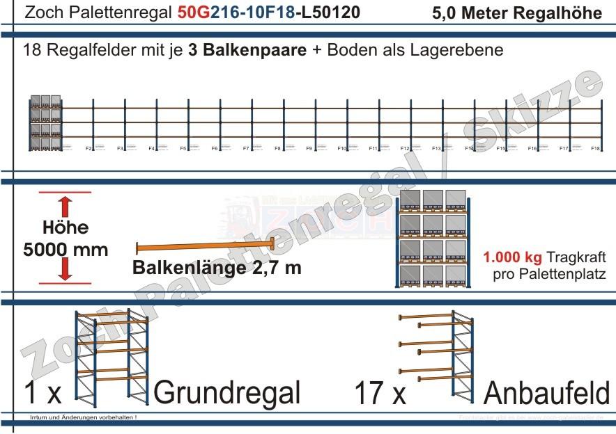 Palettenregal 50G216-10F18 Länge: 50120 mm mit 1000 kg je Palettenplatz