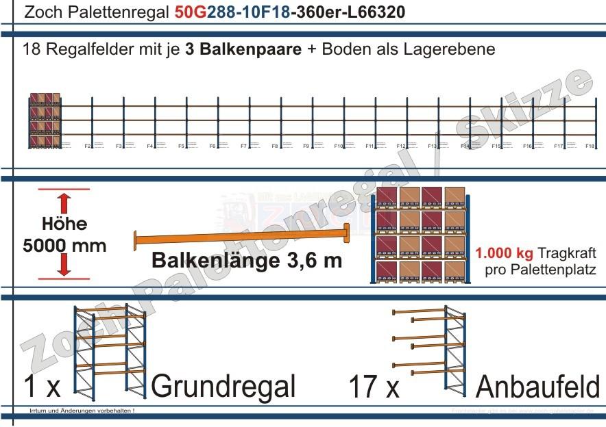 Palettenregal 50G288-10F18 Länge: 66320 mm mit 1000kg je Palettenplatz