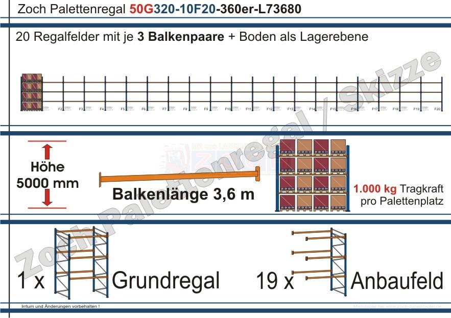 Palettenregal 50G320-10F20 Länge: 73680 mm mit 1000kg je Palettenplatz