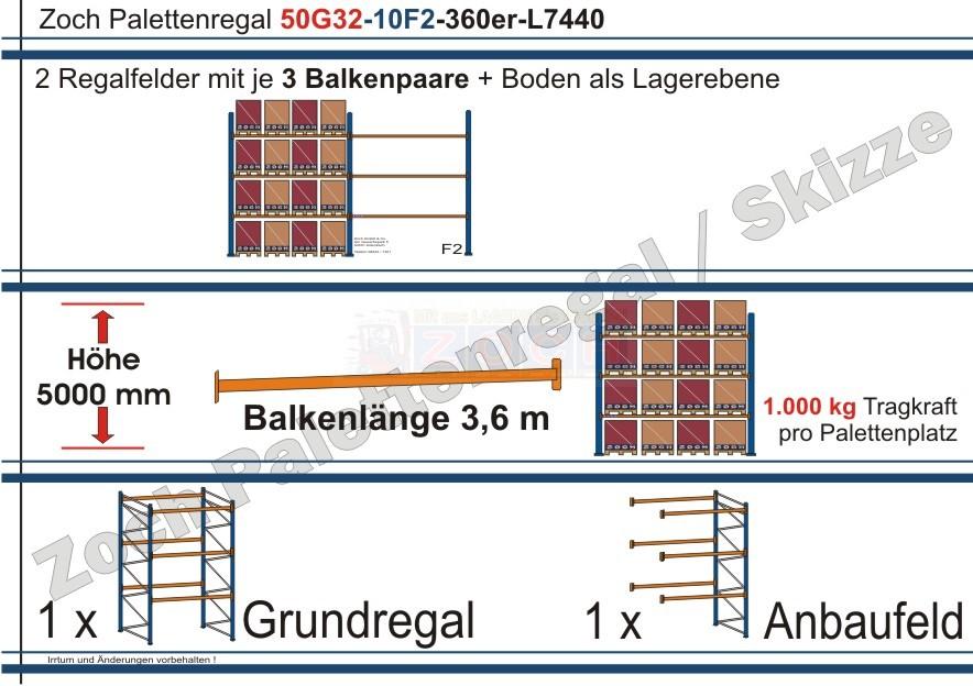 Palettenregal 50G32-10F2 Länge: 7440 mm mit 1000kg je Palettenplatz