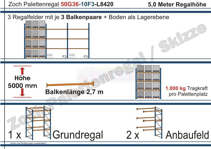 Palettenregal 50G36-10F3 Länge: 8420 mm mit 1000 kg je Palettenplatz