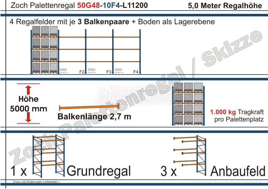 Palettenregal 50G48-10F4 Länge: 11200 mm mit 1000 kg je Palettenplatz