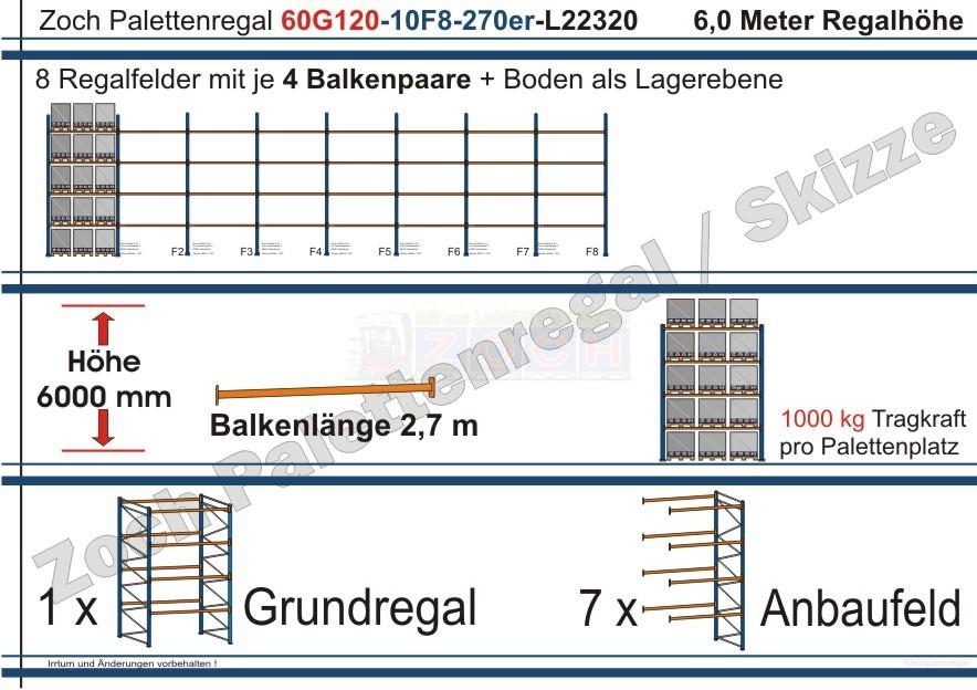 Palettenregal 60G120-10F8 Länge: 22320 mm mit 1000kg je Palettenplatz