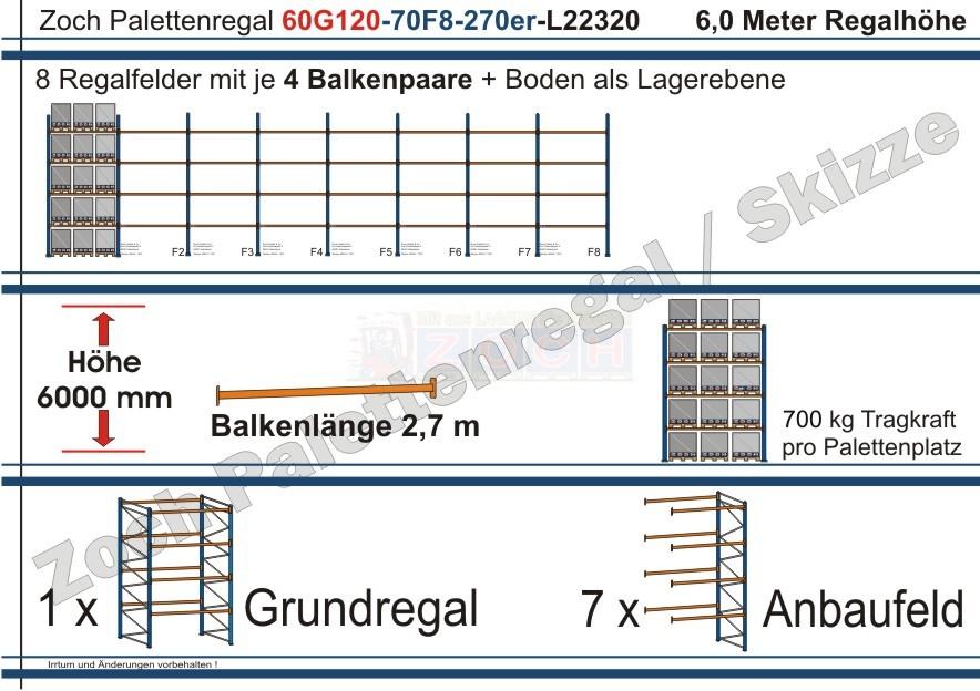Palettenregal 60G120-70F8 Länge: 22320 mm mit 700kg je Palettenplatz