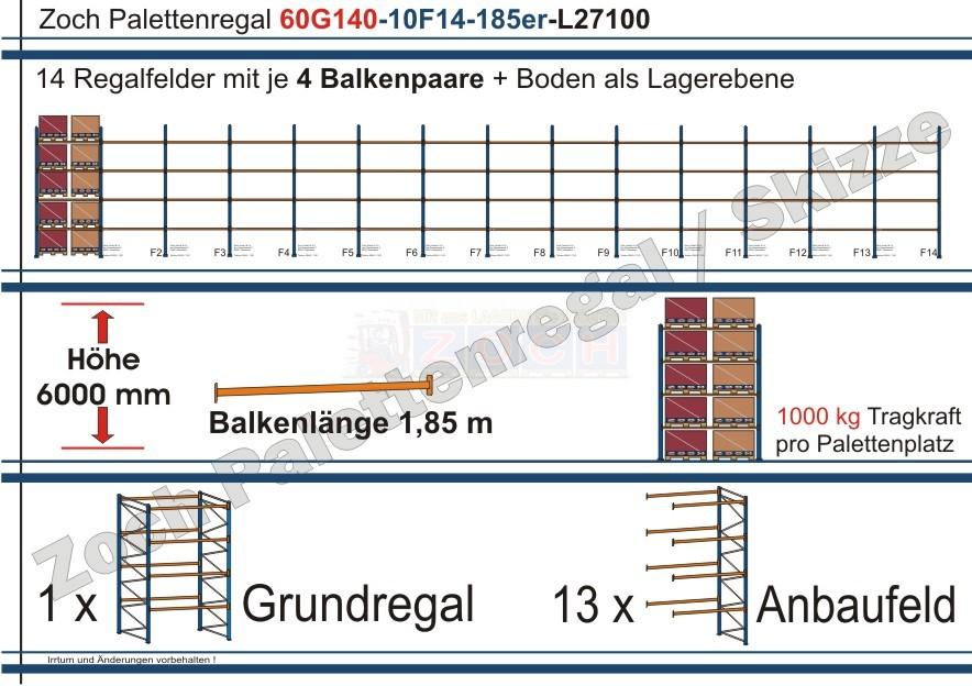 Palettenregal 60G140-10F14 Länge: 27100 mm mit 1000 kg je Palettenplatz
