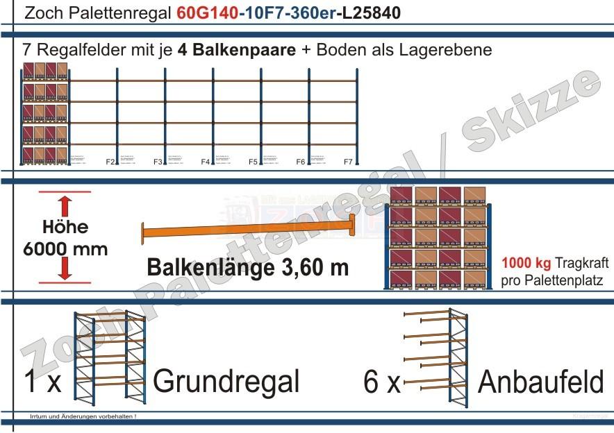 Palettenregal 60G140-10F7 Länge: 25840 mm mit 1000kg je Palettenplatz