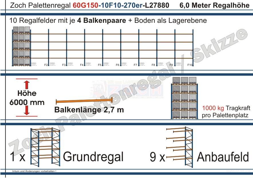 Palettenregal 60G150-10F10 Länge: 27880 mm mit 1000kg je Palettenplatz