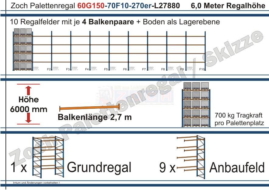 Palettenregal 60G150-70F10 Länge: 27880 mm mit 700kg je Palettenplatz