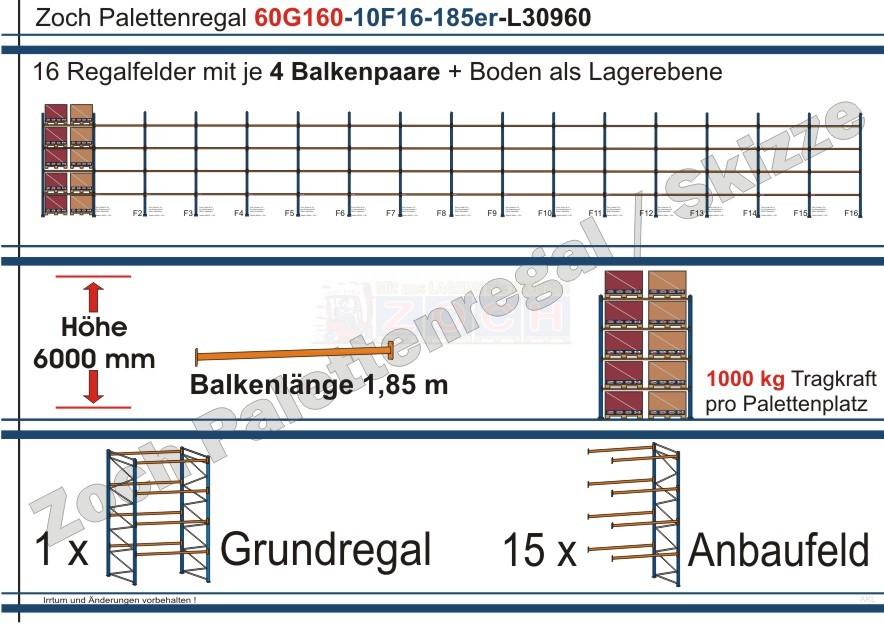 Palettenregal 60G160-10F16 Länge: 30960 mm mit 1000 kg je Palettenplatz