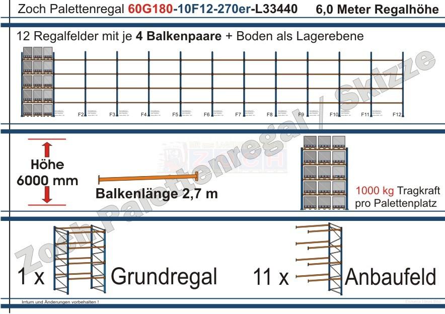 Palettenregal 60G180-10F12 Länge: 33440 mm mit 1000kg je Palettenplatz