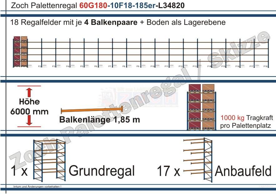 Palettenregal 60G180-10F18 Länge: 34820 mm mit 1000 kg je Palettenplatz