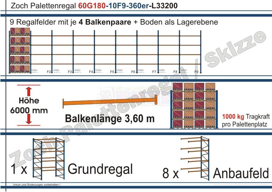 Palettenregal 60G180-10F9 Länge: 33200 mm mit 1000kg je Palettenplatz