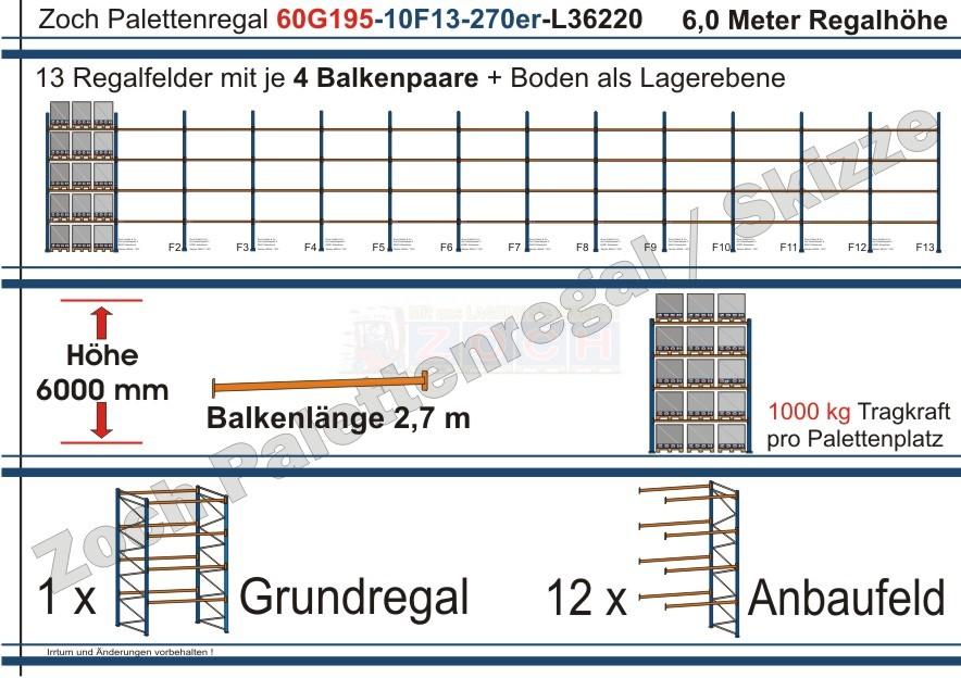 Palettenregal 60G195-10F13 Länge: 36220 mm mit 1000kg je Palettenplatz