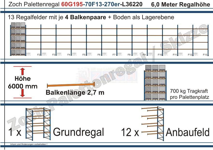 Palettenregal 60G195-70F13 Länge: 36220 mm mit 700kg je Palettenplatz
