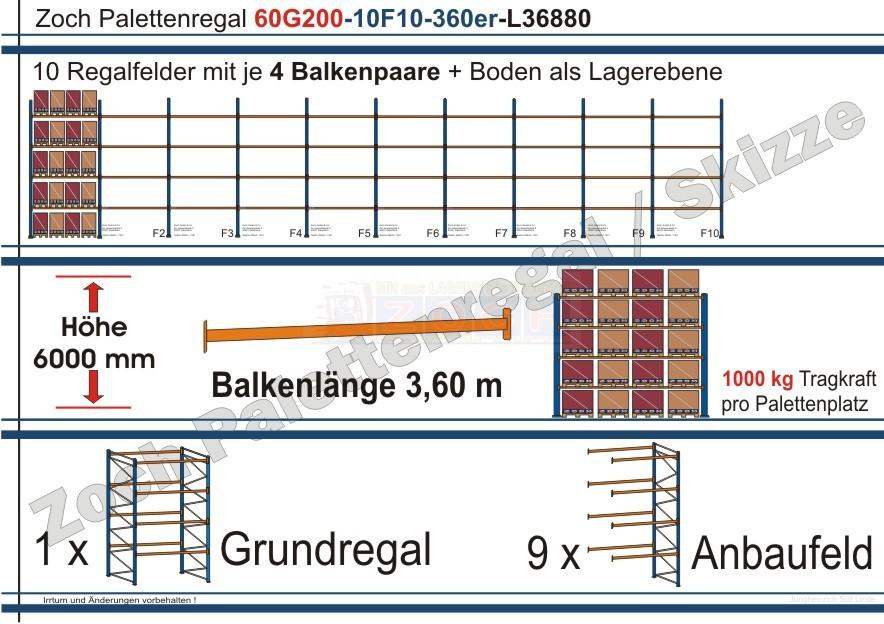 Palettenregal 60G200-10F10 Länge: 36880 mm mit 1000kg je Palettenplatz