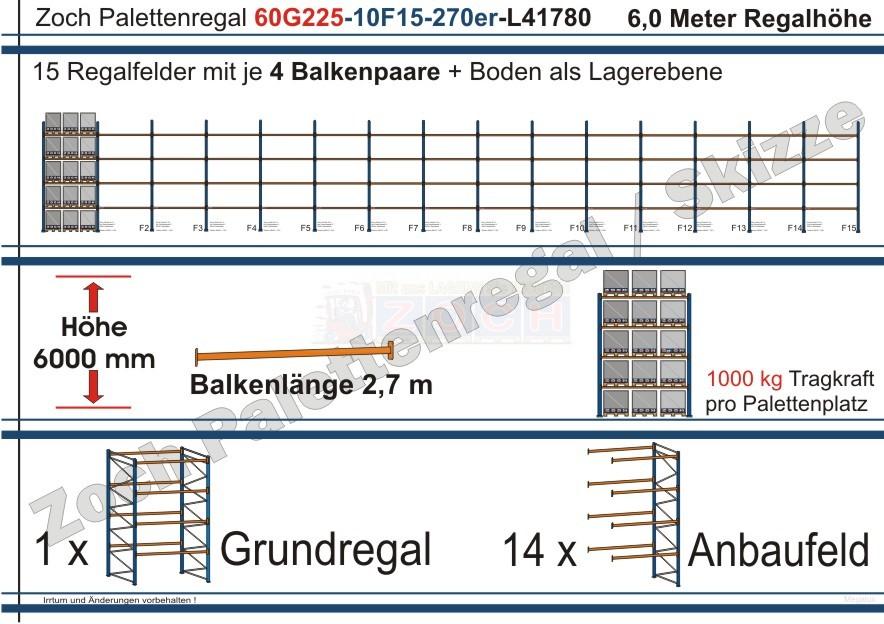 Palettenregal 60G225-10F15 Länge: 41780 mm mit 1000kg je Palettenplatz
