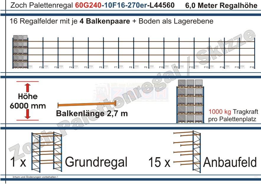 Palettenregal 60G240-10F16 Länge: 44560 mm mit 1000kg je Palettenplatz