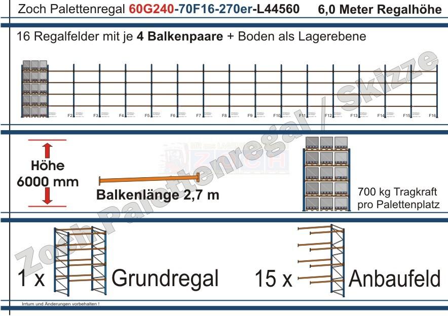 Palettenregal 60G240-70F16 Länge: 44560 mm mit 700kg je Palettenplatz