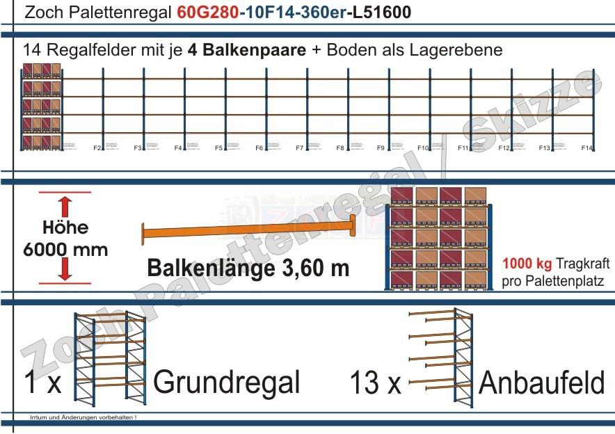 Palettenregal 60G280-10F14 Länge: 51600 mm mit 1000kg je Palettenplatz