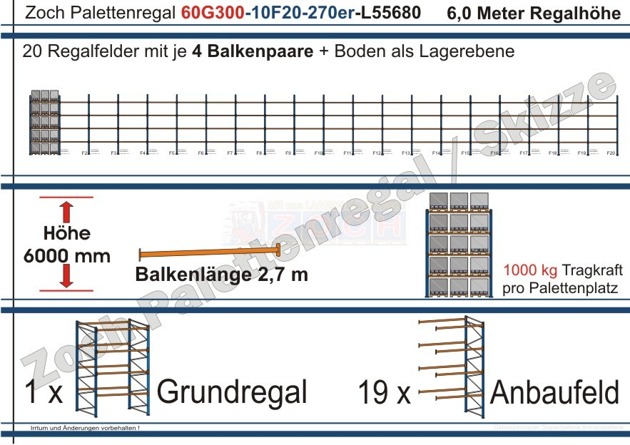 Palettenregal 60G300-10F20 Länge: 55680 mm mit 1000kg je Palettenplatz