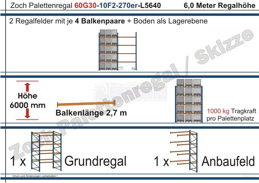 Palettenregal 60G30-10F2 Länge: 5640 mm mit 1000kg je Palettenplatz