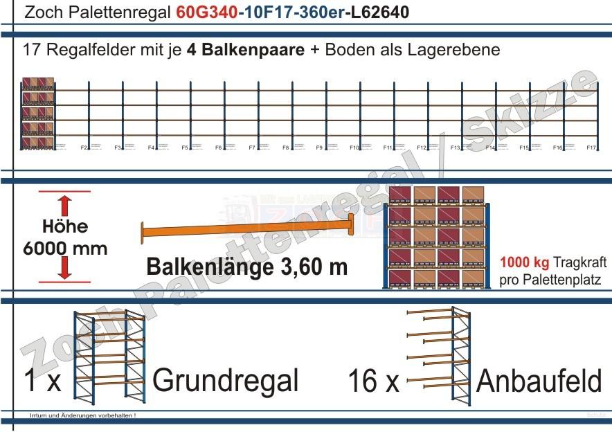 Palettenregal 60G340-10F17 Länge: 62640 mm mit 1000kg je Palettenplatz