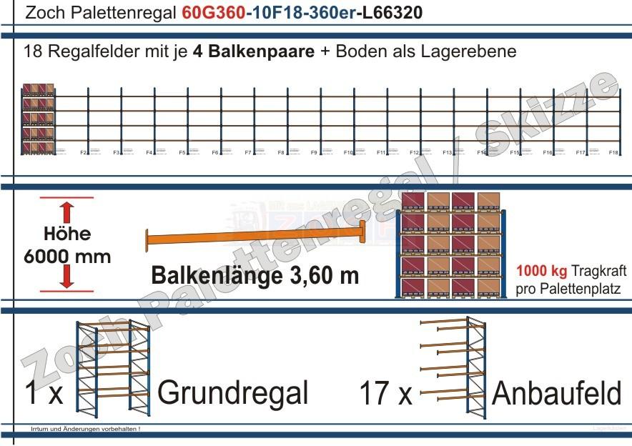 Palettenregal 60G360-10F18 Länge: 66320 mm mit 1000kg je Palettenplatz