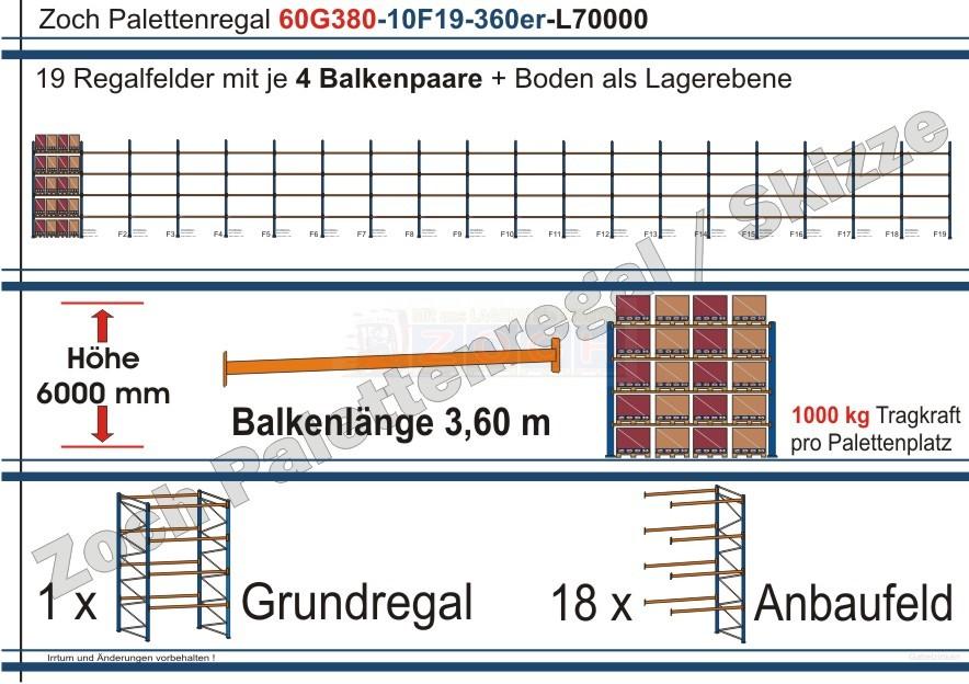 Palettenregal 60G380-10F19 Länge: 70000 mm mit 1000kg je Palettenplatz