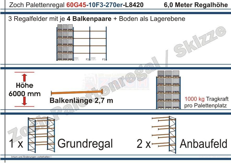 Palettenregal 60G45-10F3 Länge: 8420 mm mit 1000kg je Palettenplatz