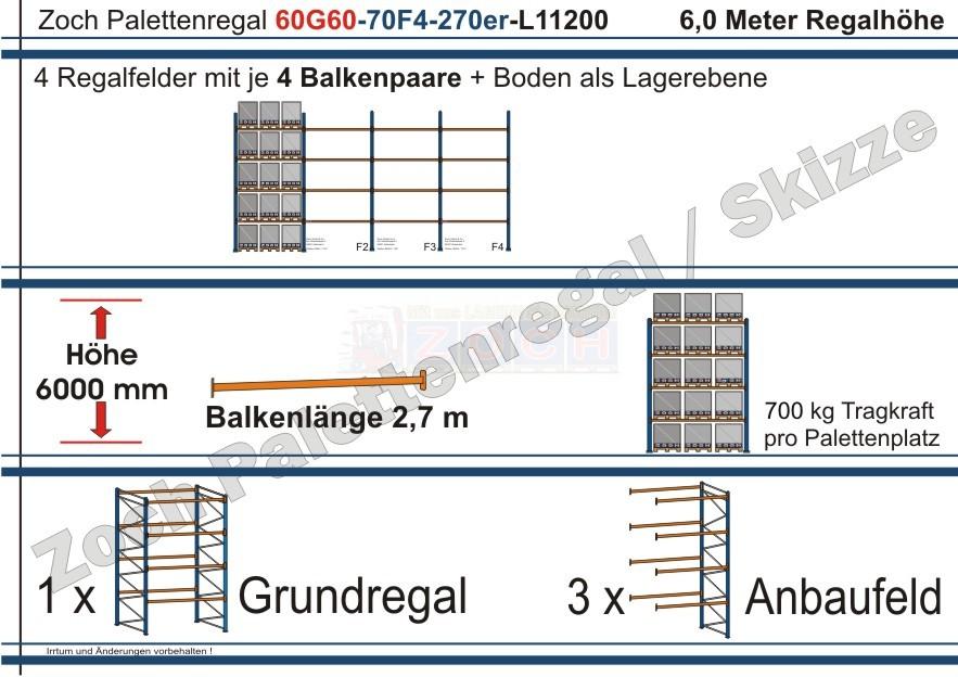 Palettenregal 60G60-70F4 Länge: 11200 mm mit 700kg je Palettenplatz