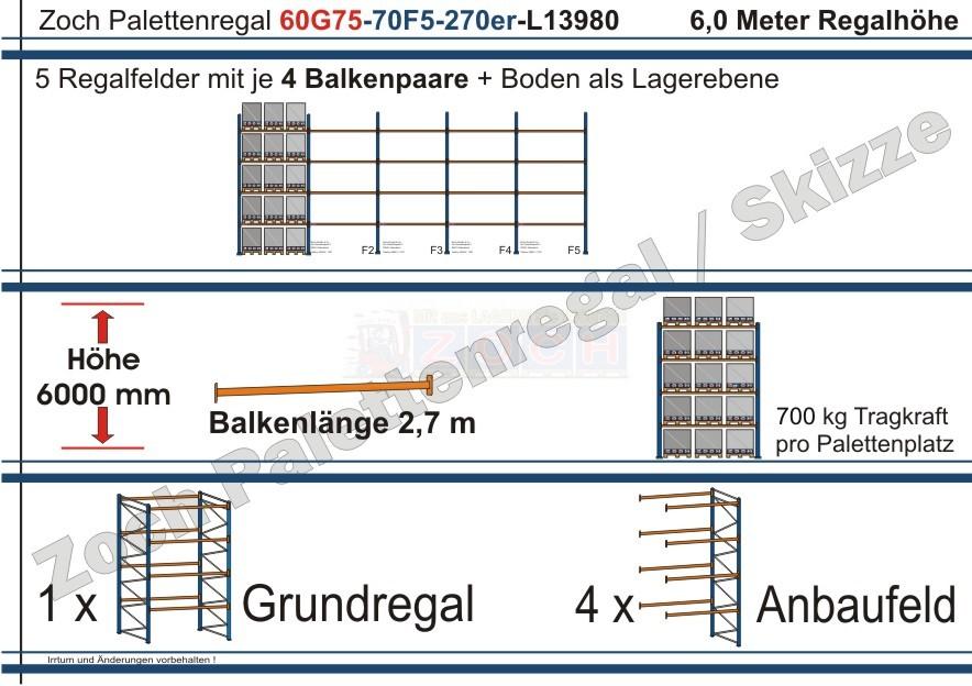 Palettenregal 60G75-70F5 Länge: 13980 mm mit 700kg je Palettenplatz