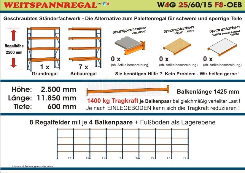 Zoch Büroregal Weitspannregal W4G 25/60-15F8 Länge 11850 mm