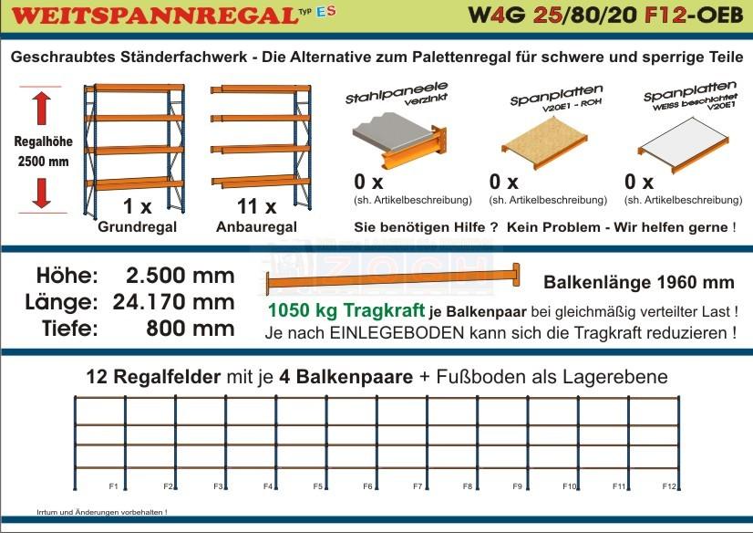 Zoch Weitspannregal W4G 25/80-20F12 Länge 24170 mm