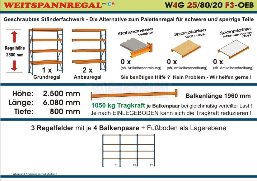 Zoch Regalbau Weitspannregal W4G 25/80-20F3 Länge 6080 mm