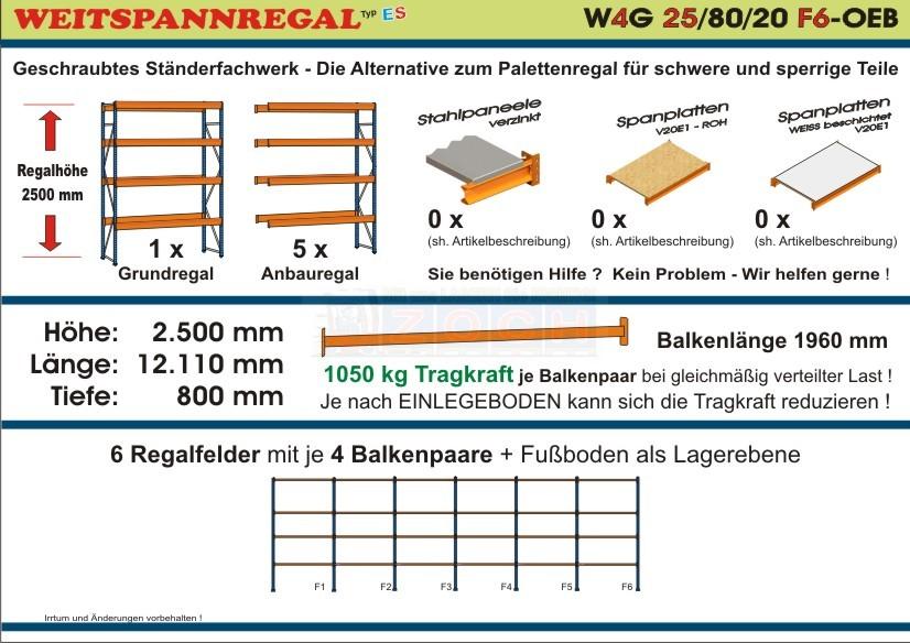 Zoch Weitspannregal W4G 25/80-20F6 Länge 12110 mm