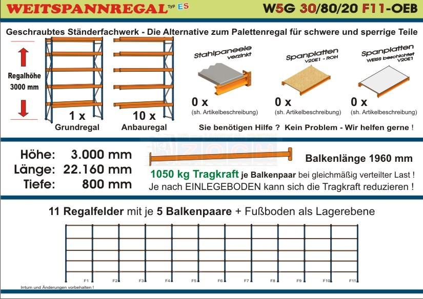 Zoch Weitspannregal W5G 30/80-20F11 Länge 22160 mm